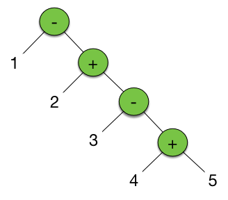a right weighted tree